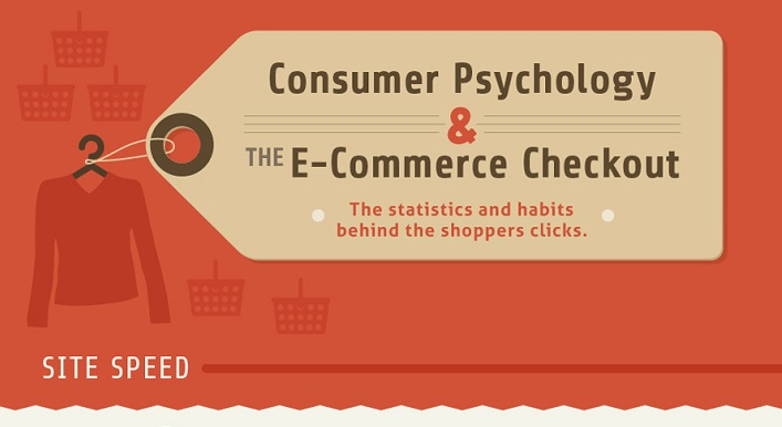 Ecommerce Consumer Psychology: statistics and habits. Infographics